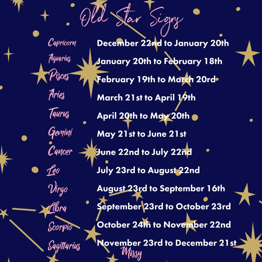 Star Signs Change: Has Your Star Sign Changed? New Zodiac Sign New Zodiac Calendar Dates