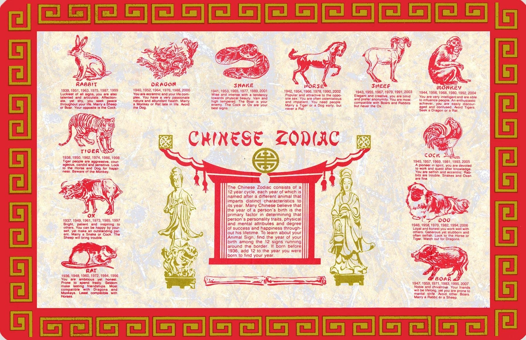 The Chinese Zodiac Calendar | The Chinese Quest Lunar New Year Zodiac Calendar