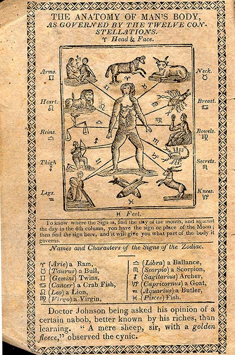 Time, Tide, And Tonics - Early Days Zodiac Calendar Farmers Almanac