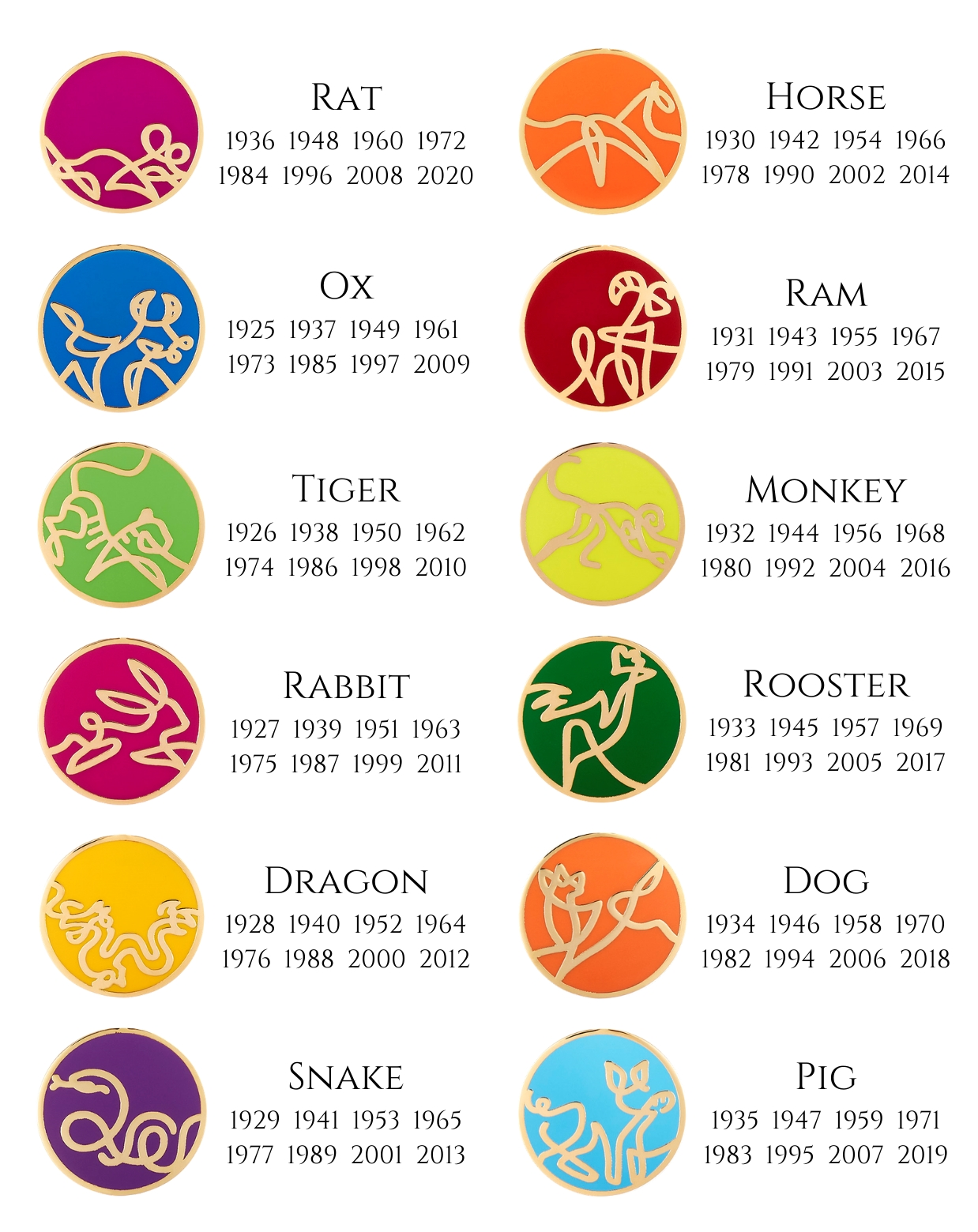Zodiac Benefactors Chinese Calendar With Zodiac Signs