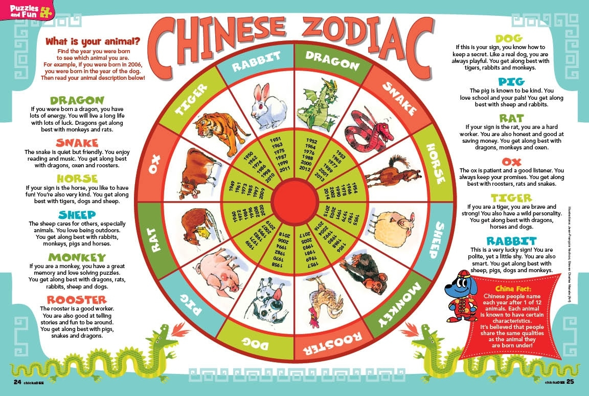 Zodiac | Better Chinatown Usa 美國繁榮華埠總會 Lunar New Year Zodiac Calendar