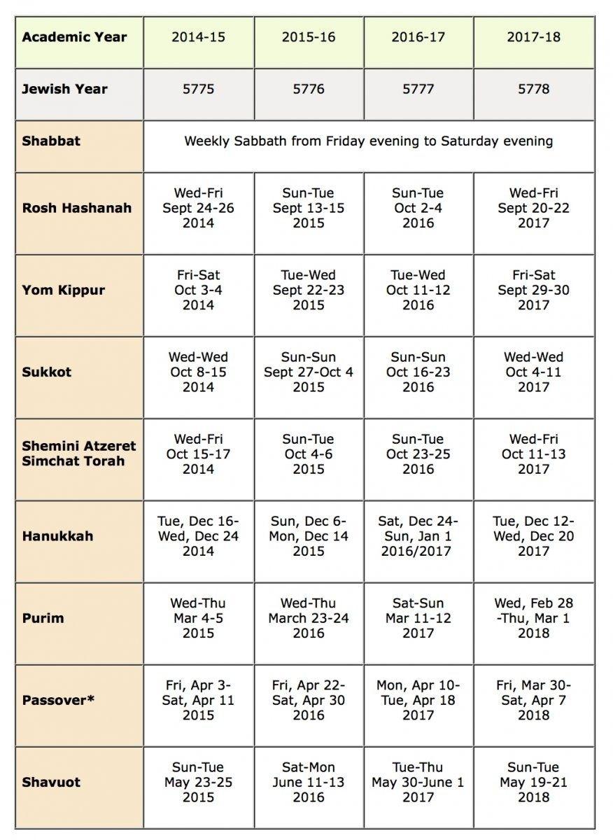 20+ Hebrew English Calendar 2021 - Free Download Printable Calendar Templates ️ Hebrew Calendar November 2021