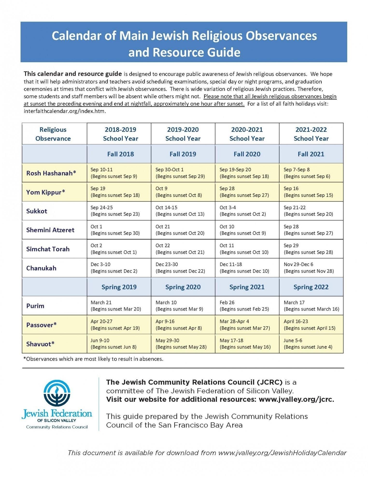 Jewish Holiday Calendar 2021   Calendar Template Printable Hebrew Calendar September 2021