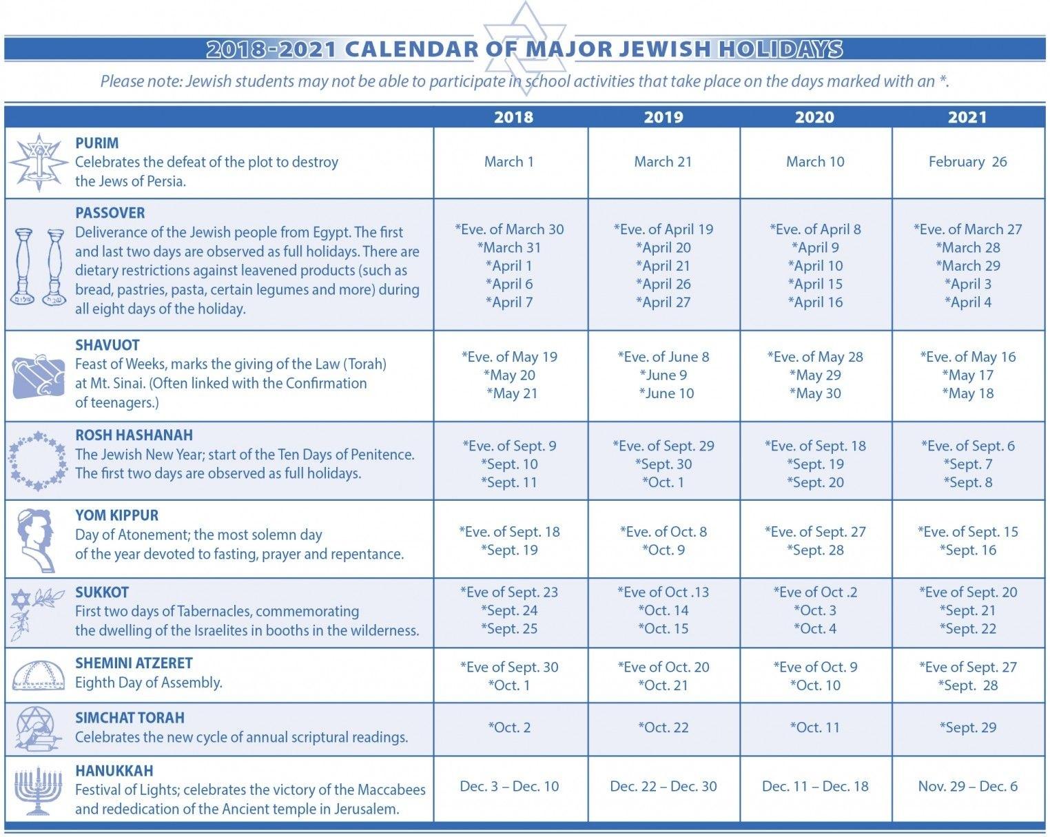 Jewish Holidays   The Jewish Federation Of Sarasota-Manatee   Jewish Holidays, Jewish Calendar Hebrew Calendar September 2021