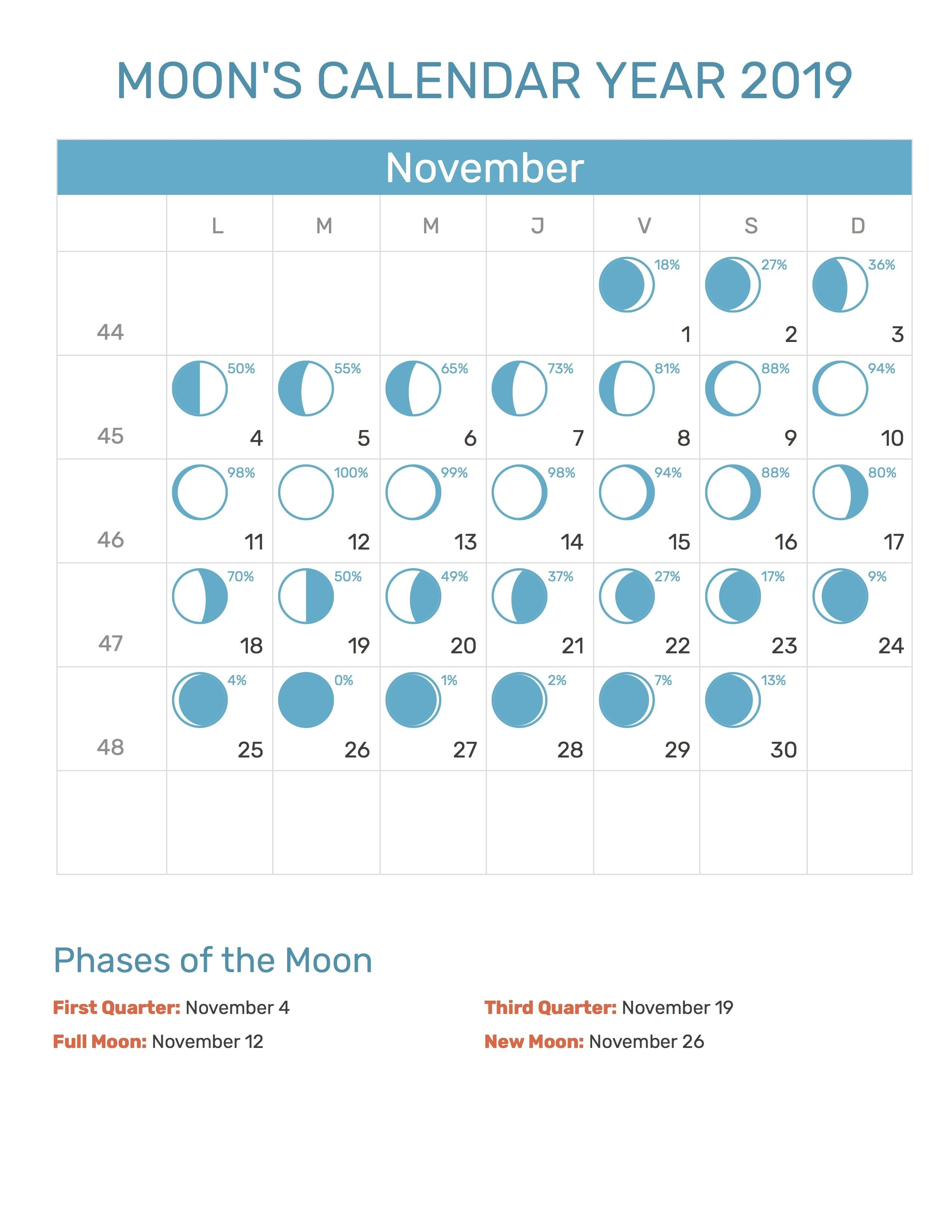 20+ Lunar Calendar 2021 - Free Download Printable Calendar Templates ️ Lunar Calendar September 2021