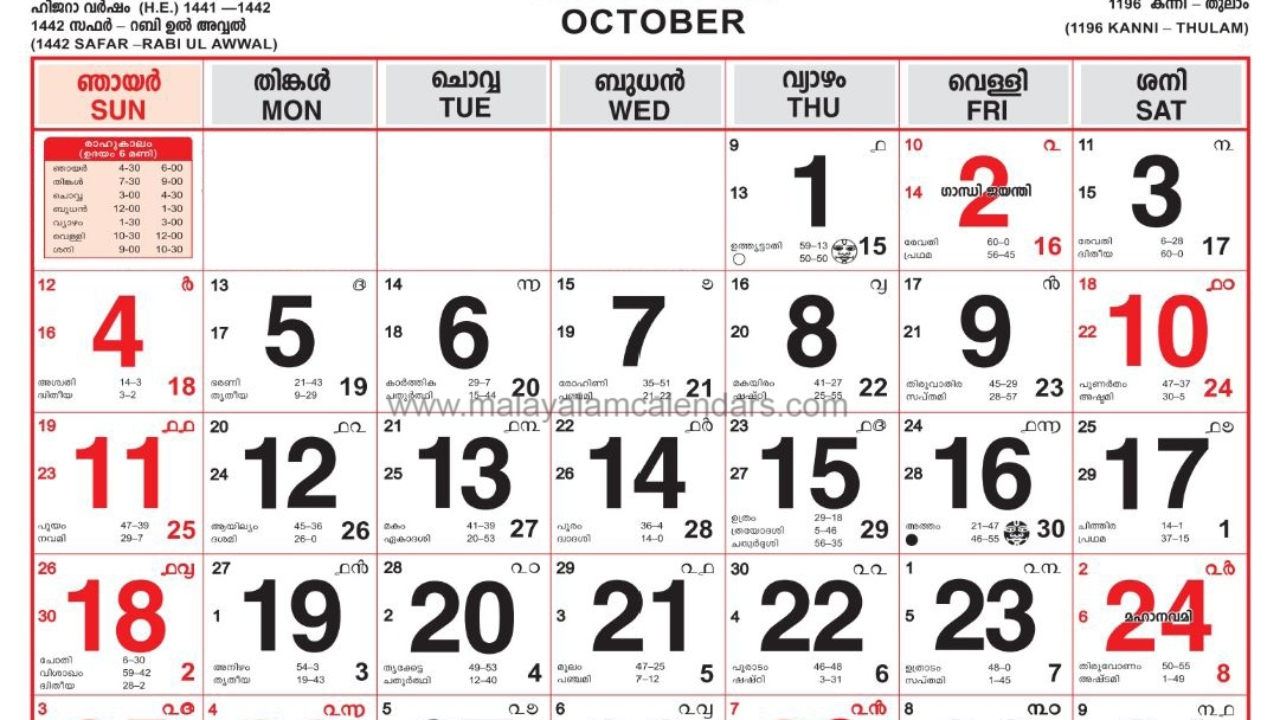 Collect Malayala Manorama Calender 2021 Dec - Best Calendar Example Manorama Calendar 2021 September