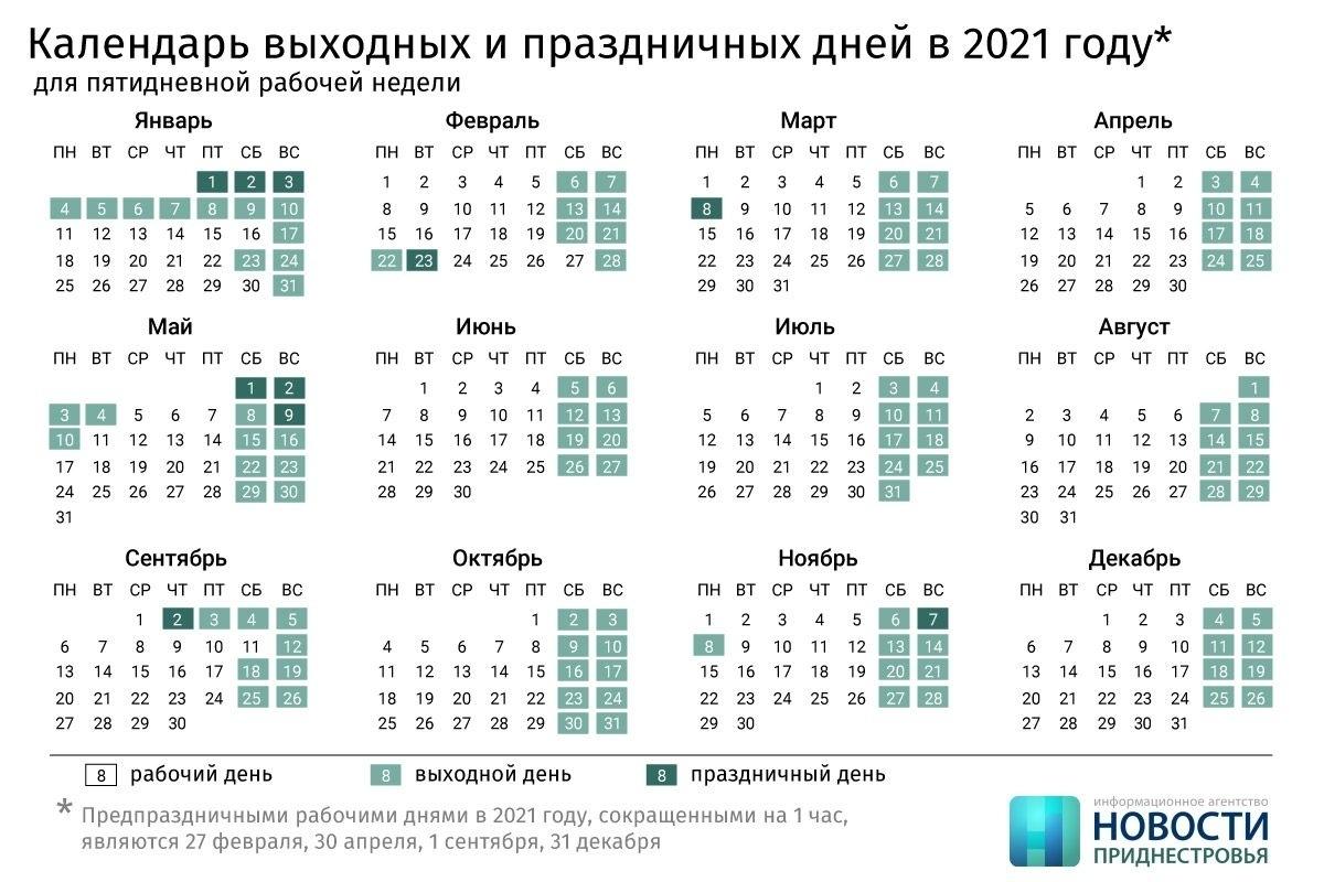 Минсоцтруда Опубликовало Производственный Календарь На 2021 | Get Your Calendar Printable Waterproof Calendar August 2021