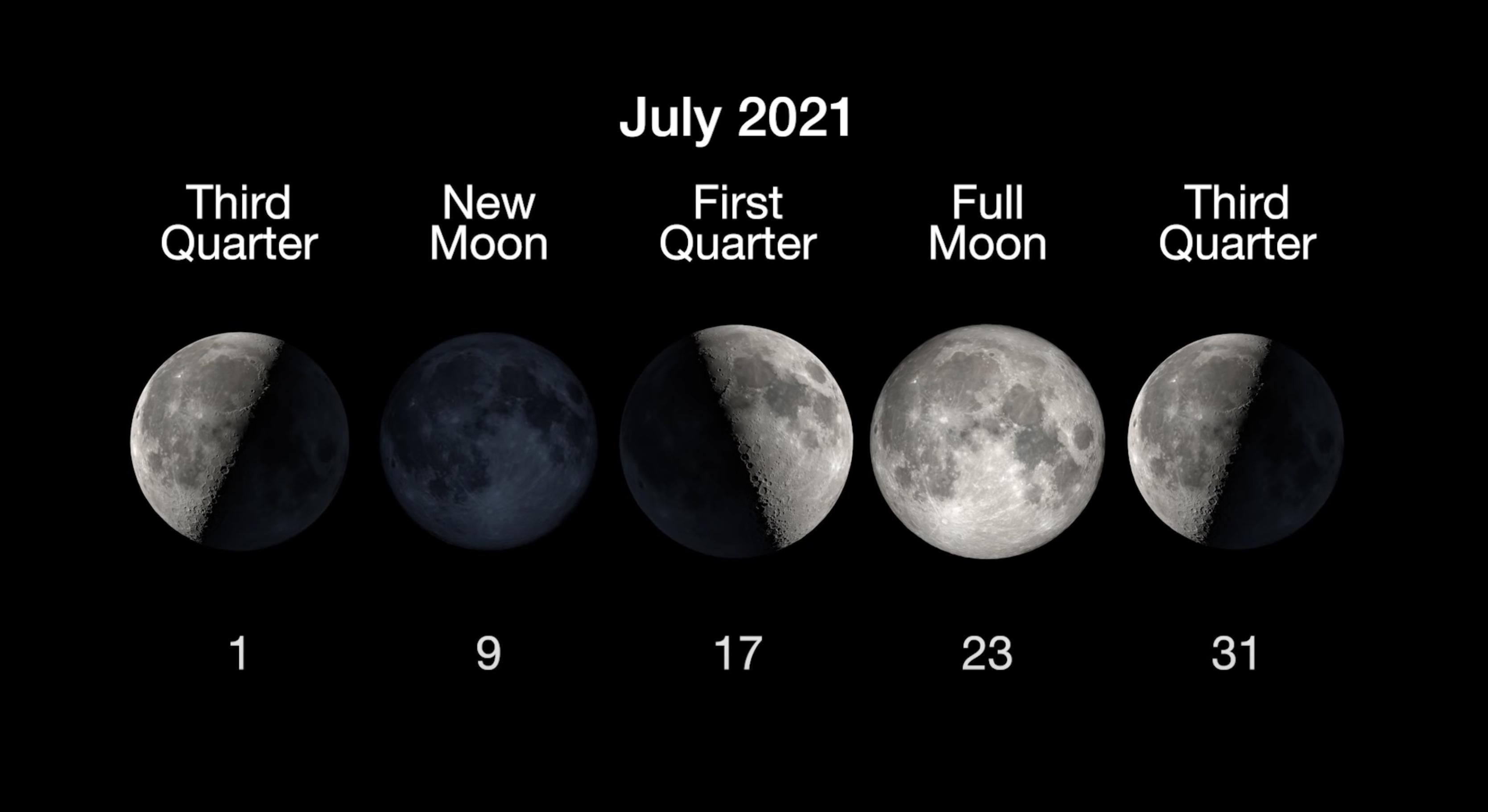 Full Moon Calendar 2021: When To See The Next Full Moon | Space July 2021 Lunar Calendar