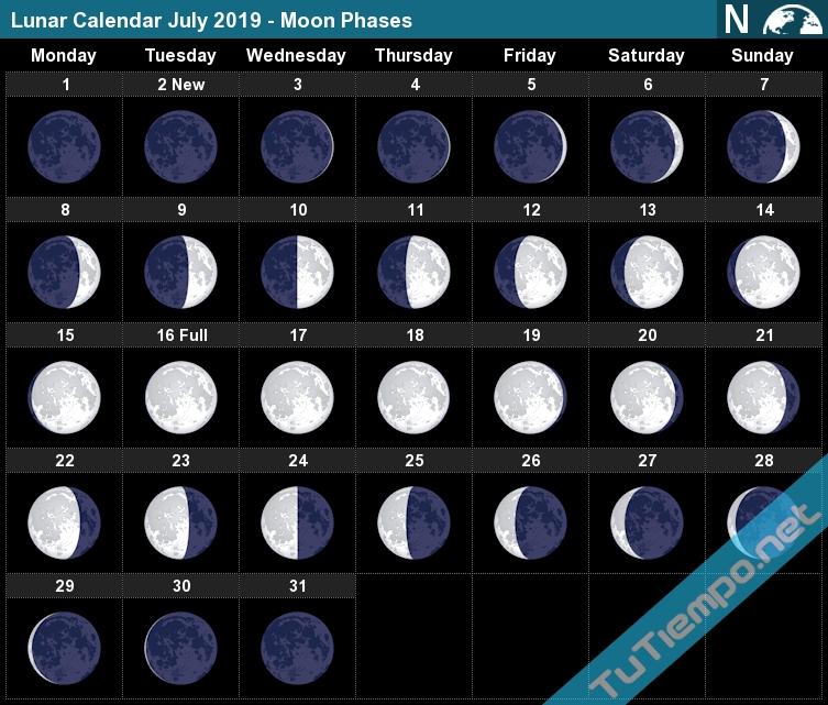 Lunar Calendar July 2019 - Moon Phases July 2021 Lunar Calendar