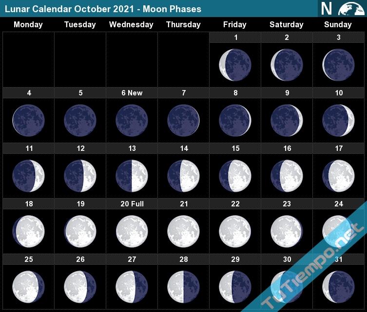 Lunar Calendar October 2021 - Moon Phases Lunar Calendar September 2021