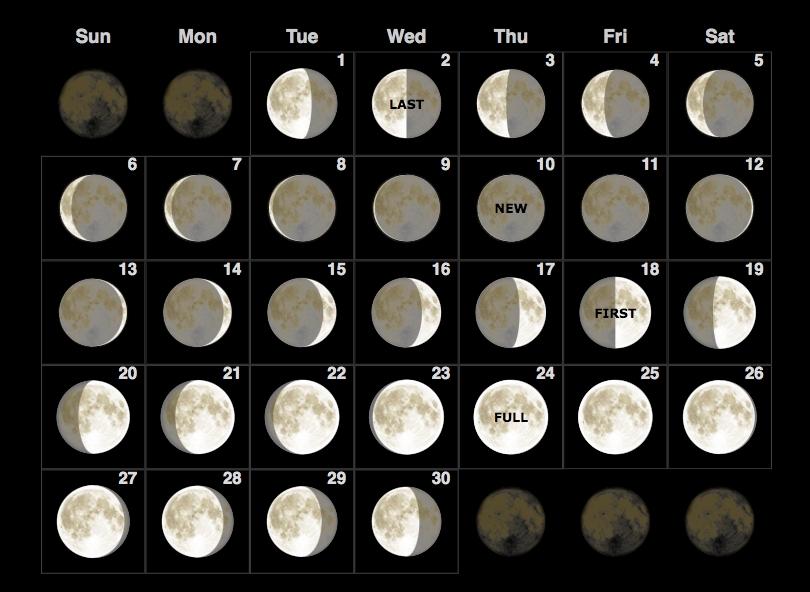 Lunar June 2021 Calendar (Moon Phases) - Full & New Moon July 2021 Lunar Calendar