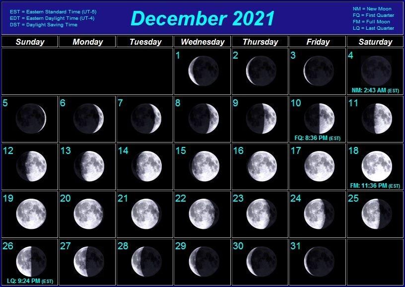 Moon Phases Lunar Calendar September 2021