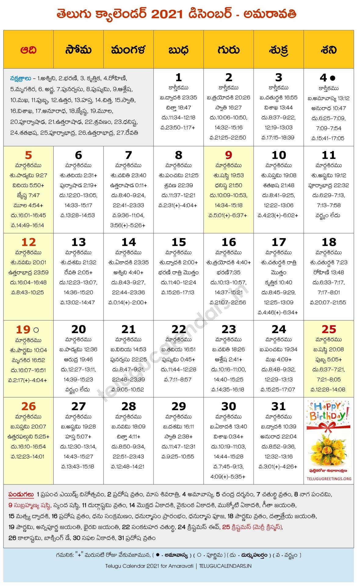 Telugu Calendar 2021 December Andhra Pradesh | Calendar May 2021 Telugu Calendar 2021 October Andhra Pradesh