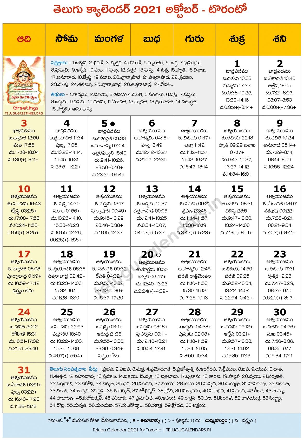 Toronto 2021 October Telugu Calendar | Telugu Calendars Telugu Calendar 2021 October Andhra Pradesh