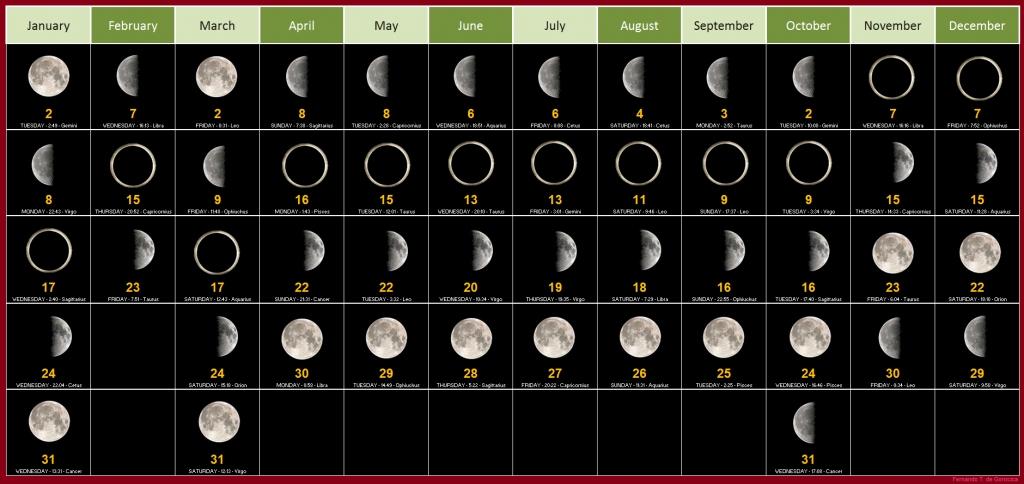 Weekly Printable Calendar With Moon Phases - Calendar Template 2021 Lunar Calendar September 2021